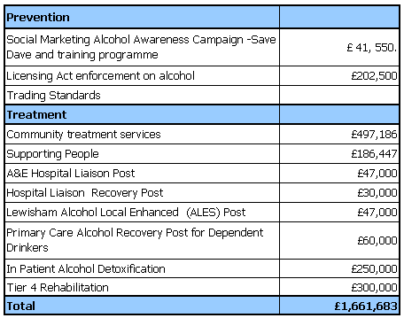Alcohol Worksheets for Adults http://www.lewishamjsna.org.uk/lifestyle-and-health-promotion/alcohol/what-do-we-know/current-activities-and-services
